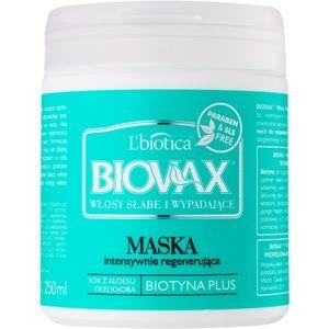 L'biotica Biovax Falling Hair posilující maska proti vypadávání vlasů